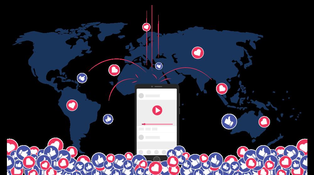 ways of viral video marketing