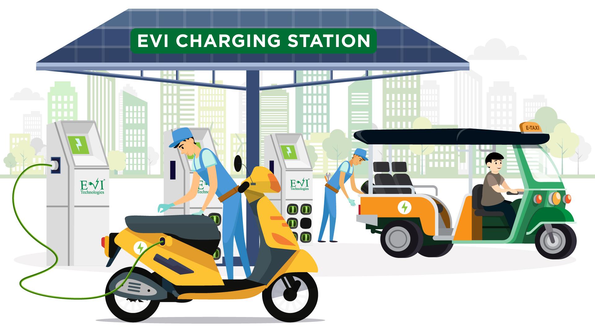 ev charging franchise explainer video