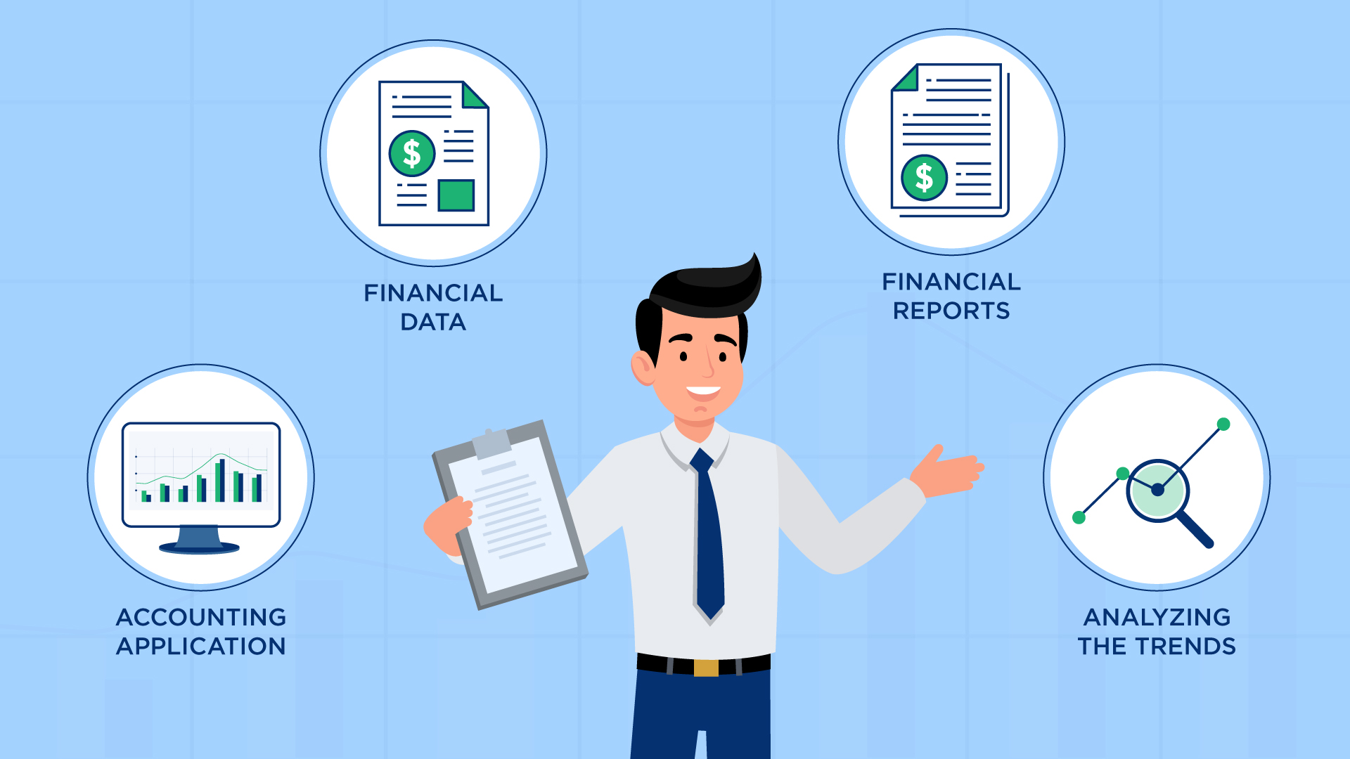 financial explainer video